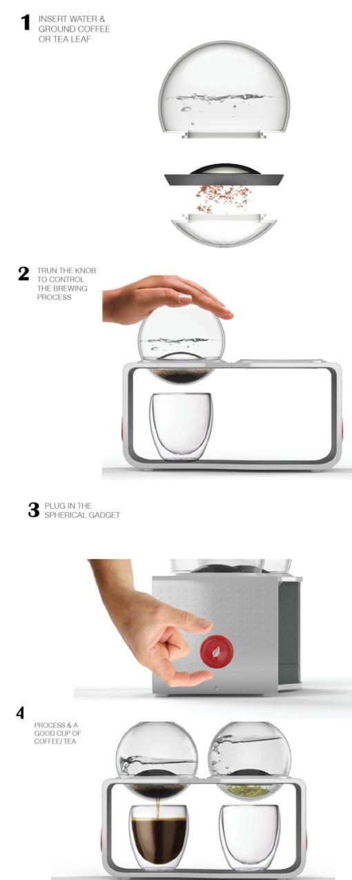caffitaly coffee machine manual map