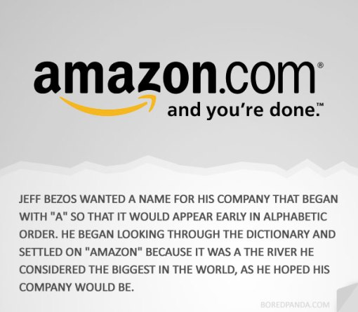 name-origin-explanation-amazon