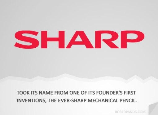 name-origin-explanation-sharp