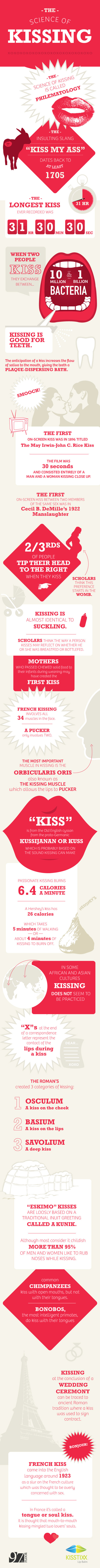 the-science-of-kissing