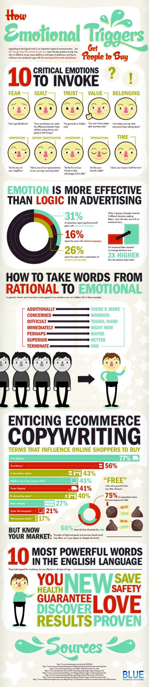 BLUE-Infographic-Emotional-Triggers-in-Copy-Online-5901