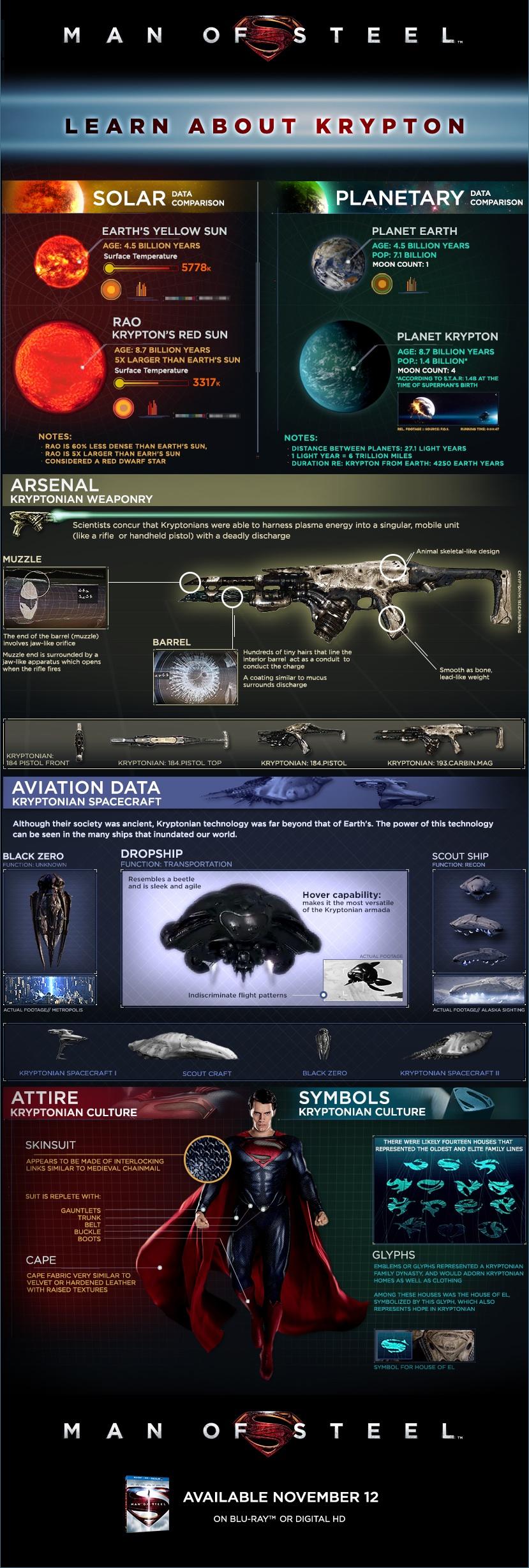 MOS-Infographic-Big