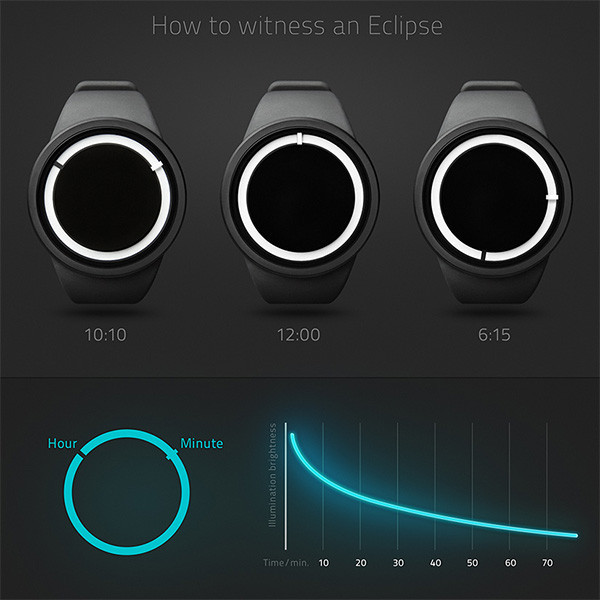 Howto_Eclipse_01-Recoveredweb_2048x2048